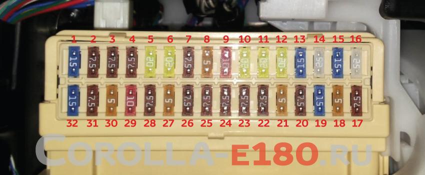 расшифровка блока предохранителей Corolla e180